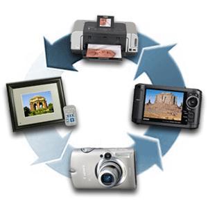 camera-digital
