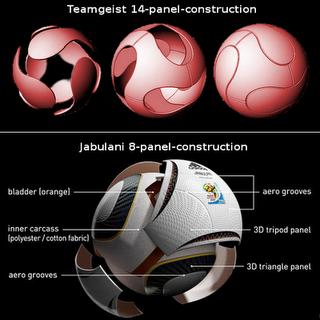 teamgeist-versus-jabulani