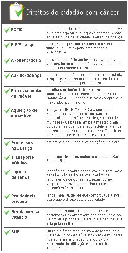 tabela-cancer