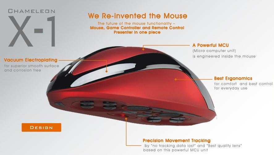 mouse para video game